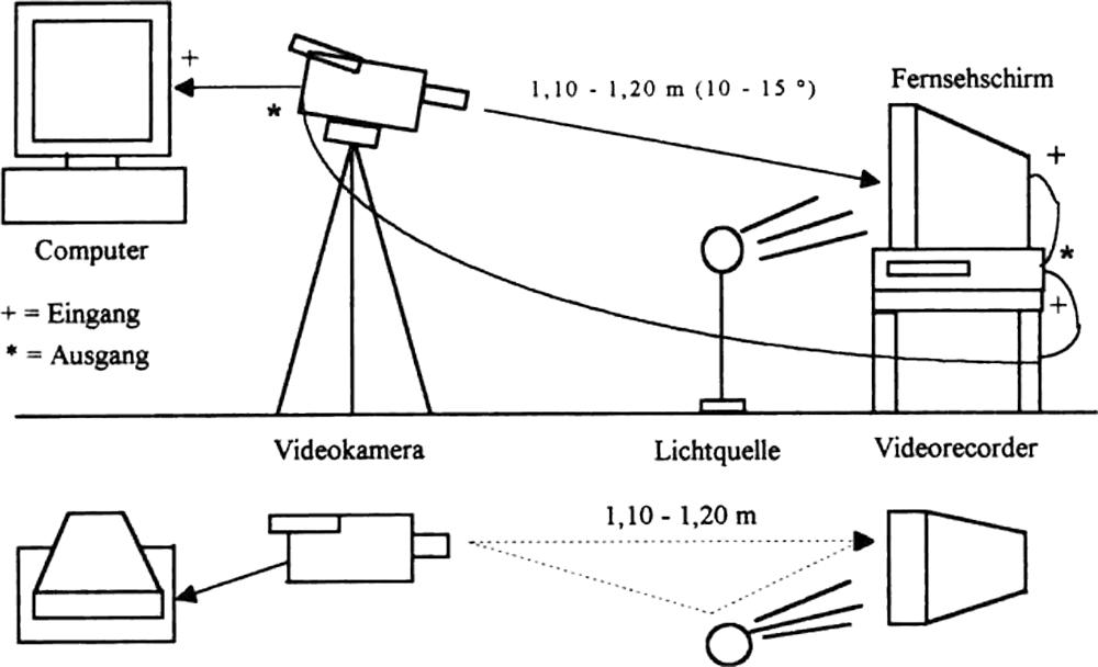 Klaus-Schreiber - Fornoff - ITC Video Recording Process Diagram